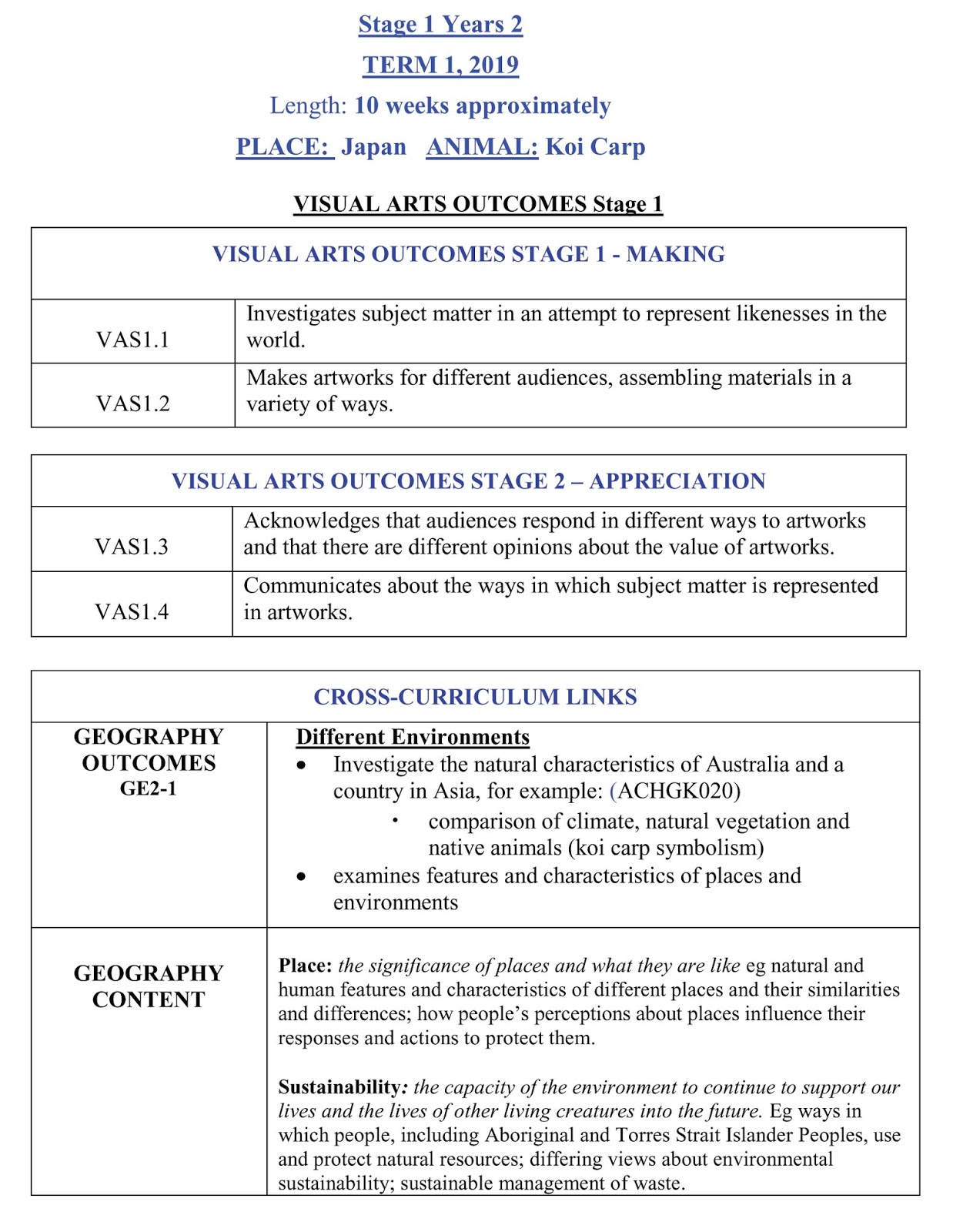 Stage 1 Year 2 Geography Content
