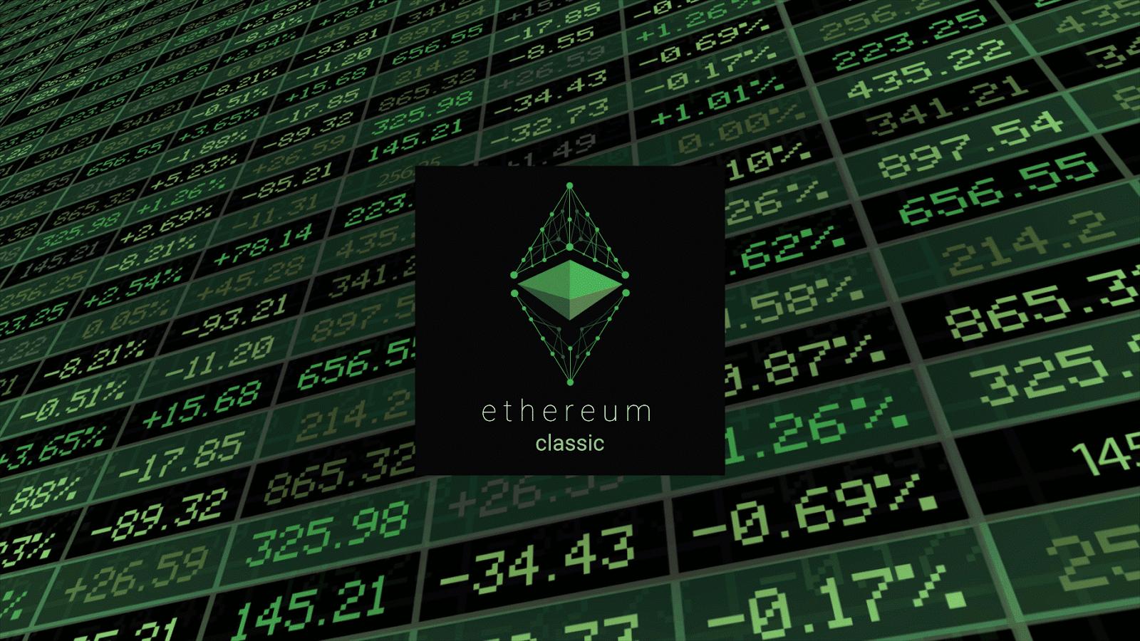 Quỹ Ethereum Classic đầu tiên được ra mắt - ETC tăng giá hơn 200%