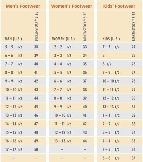 Betula Shoes Sizing Chart