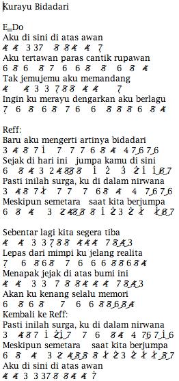 Kurayu Bidadari - Al Ghazali