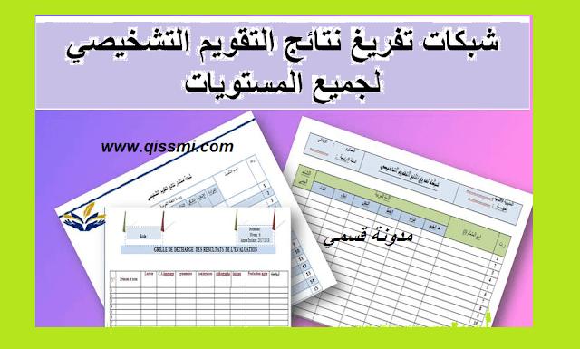 شبكات التقويم التشخيصي