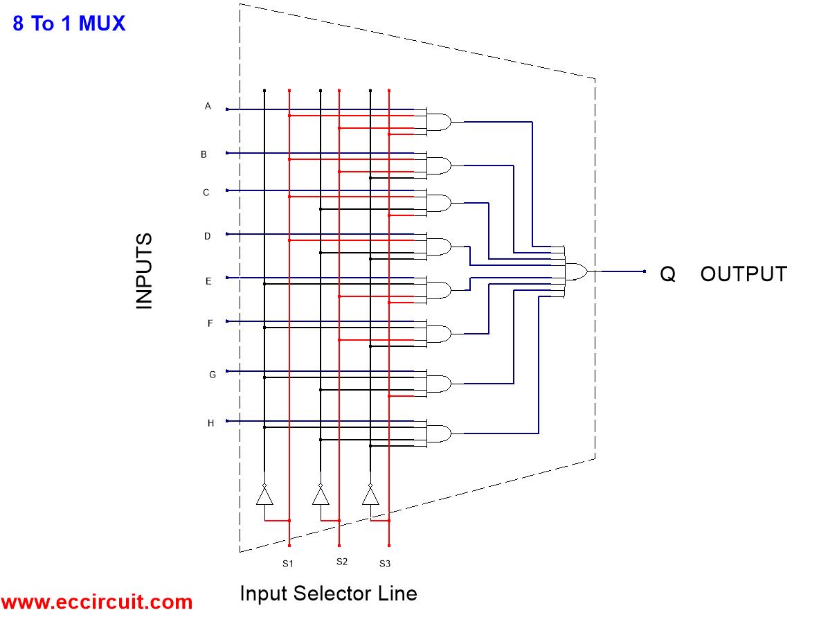 medium resolution of logic diagram