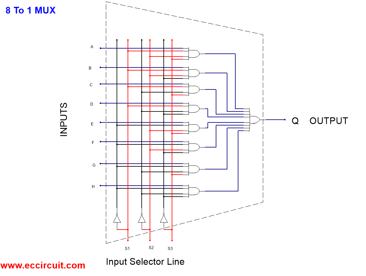 logic diagram  [ 1196 x 904 Pixel ]