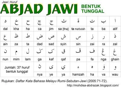 Tulisan Jawi Worksheet Printable Worksheets And Activities For Teachers Parents Tutors And Homeschool Families