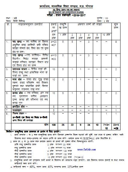 Mp board blueprint 12th hindi special mp board model paper 12th mp board blueprint 12th special hindi malvernweather Images