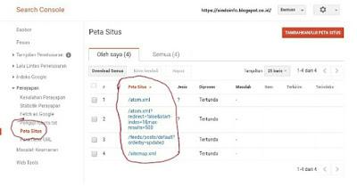 Cara Sumit Blog ke Google Sreach Console
