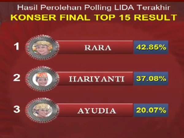 hasil yang tersisih LIDA Liga Dangdut Indonesia Tadi Malam 3 April 2018