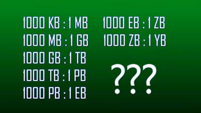 Dimana dan Bagaimanakah Seluruh data Internet Dunia Disimpan?