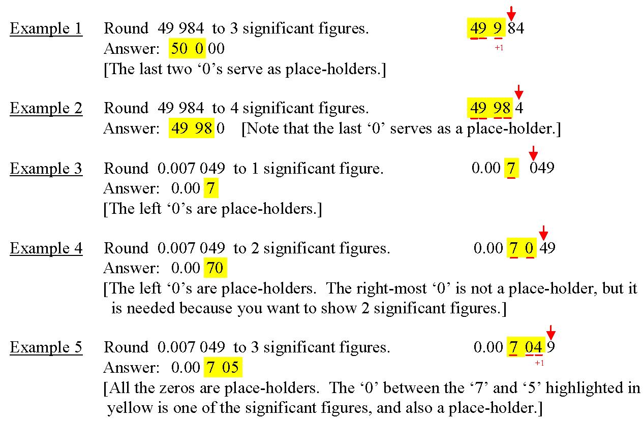 Truly Singaporean Singapore Mathematics S1 Expository