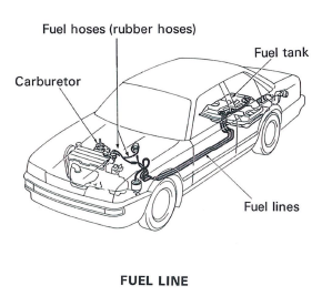 VAU 308: Fuel System