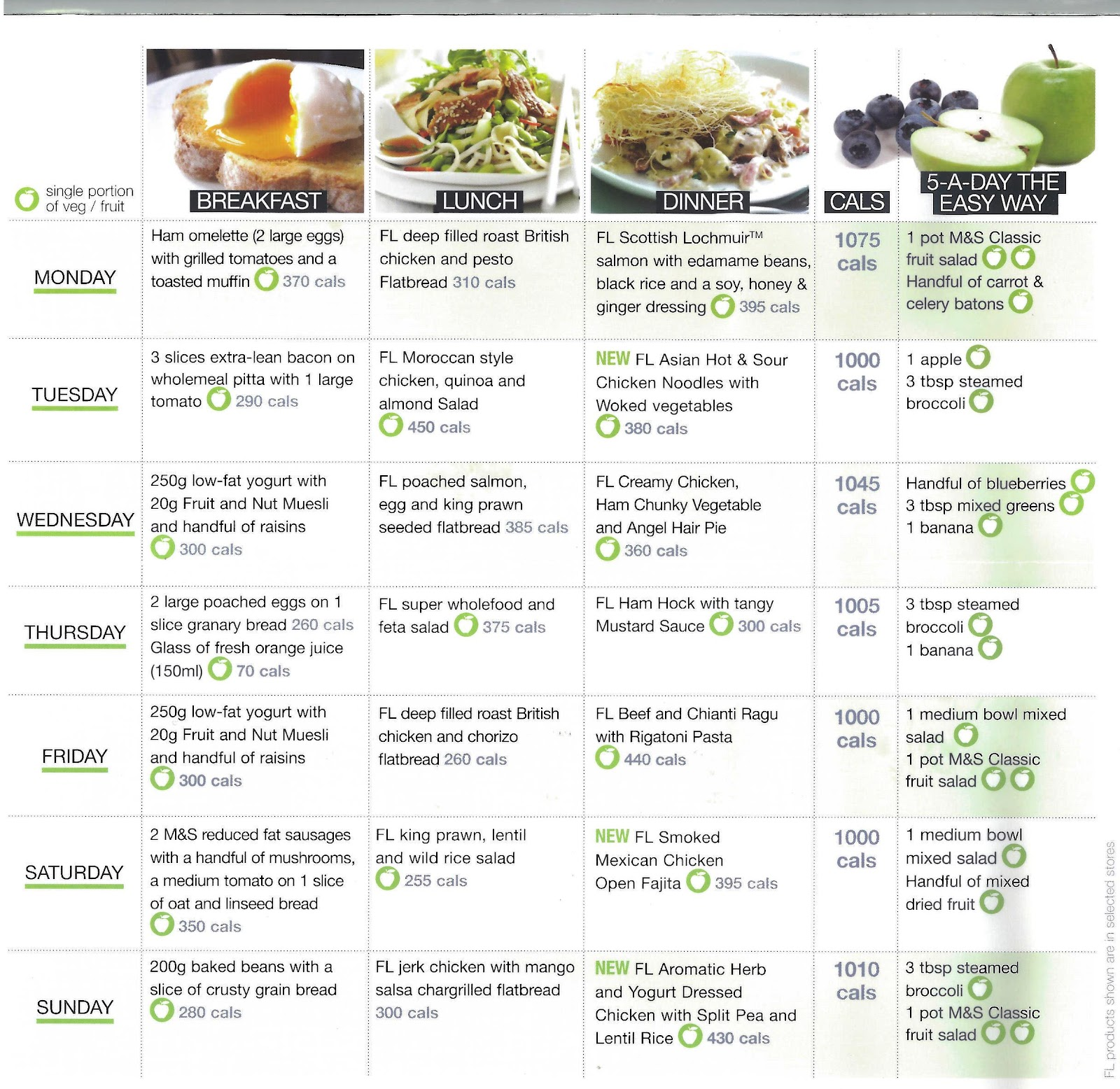 Image result for zig zag diet sample menu