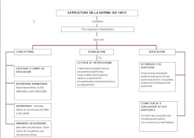 19011 normas iso pdf