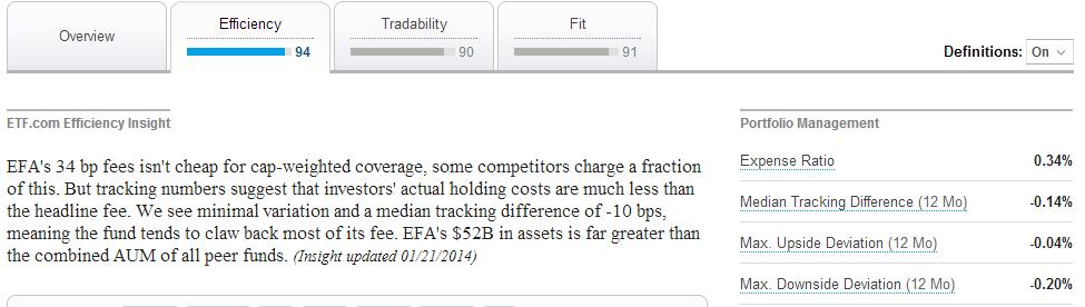 如何評估指數型ETF的持有成本 - Rib的投資學習筆記