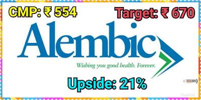 Alembic Pharma