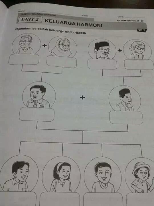Malaysia School Textbook: Harmonious Family