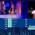 ESC2019: Alsou é a porta-voz da Rússia na Grande Final do Festival Eurovisão 2019