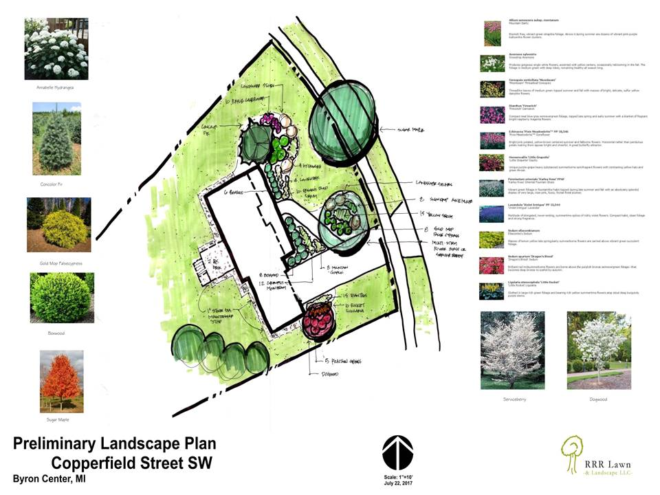 Here Are Four Important Ways A Good Landscape Design Plan Will Benefit You