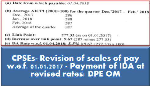 cpses-revision-of-scales-of-pay-01-01-2017-ida-revised-rates.png