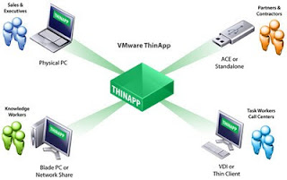 VMWare ThinApp Enterprise 5.2.2 Build 4435715 Full Keygen