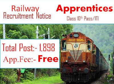 Railway Recruitmemt | RRB