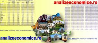 Topul județelor după numărul de turiști din 2016