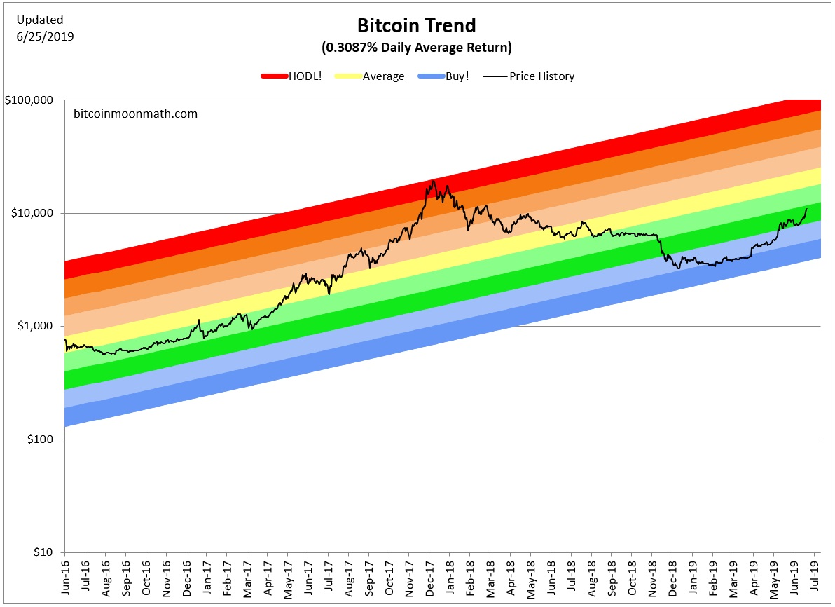 tirgot kriptovalūtas matlab legit veidi kā pelnīt naudu internetā ieguldīt naudu digitālajā valūtā