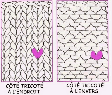 tricoter maille endroit