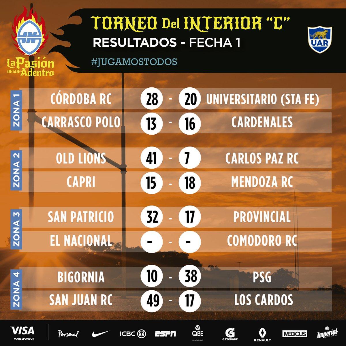 Resultados de la 1º fecha del Torneo del Interior C