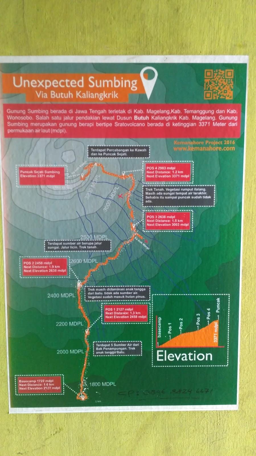rute pendakian sumbing