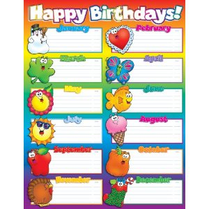 birthday chart template for classroom - love to teach teacher finds