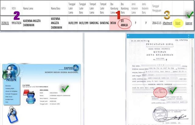 gambar 4 aplikasi vervalpd NISN dinas