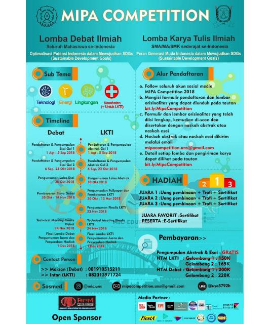 Contest MIPA Debat & LKTI Competition 2018