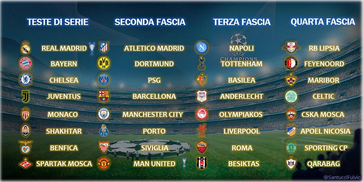 fasce sorteggio champions league 2017 2018