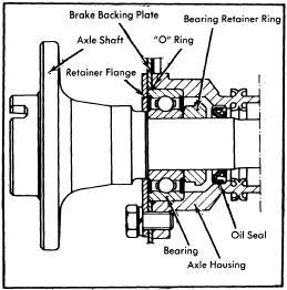 FIAT 131 1975-77 Drive Axles Repair Guide Auto Motive
