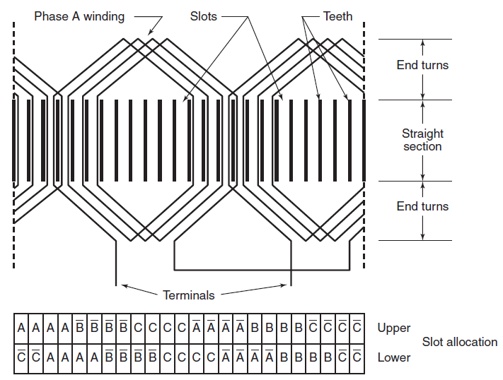 ELECTRICAL ENGINEERING DESIGN AND TUTORIAL RESOURCES: June