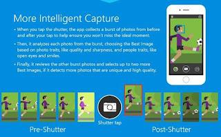 fotocamera iphone microsoft