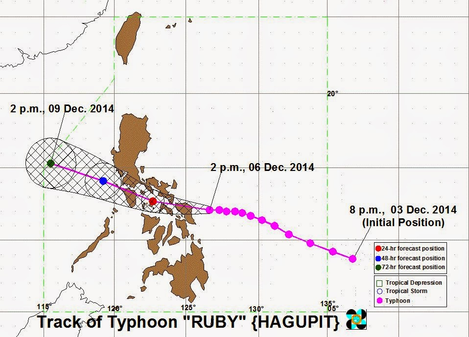 Typhoon Ruby speeds up, to make landfall tonight in Dolores, Eastern Samar