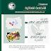 المحور الثاني : عضوية موقع ملفات الانظمه الغذائيه