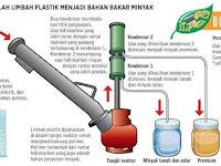 Trend Mengolah Limbah Plastik Menjadi Bahan Bakar Alternatif