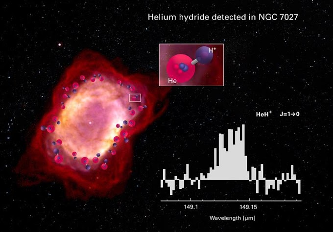 First molecule formed after the Big bang discovered in space rescently!