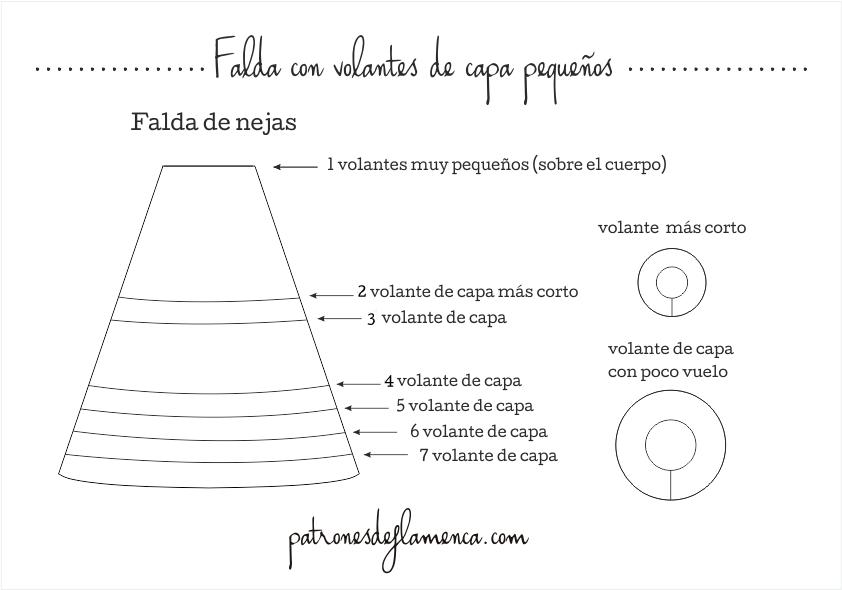 Dibujo técnico falda de nejas con volantes de capa pequeños y huecos