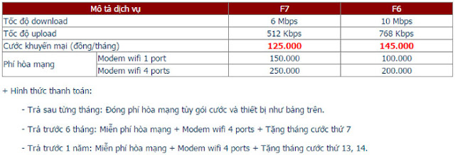 Lắp Mạng Internet FPT Xã Mương Mán 1