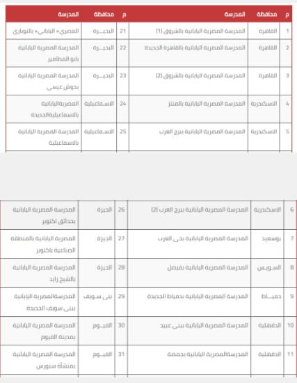 التقدم للمدارس المصرية اليابانية
