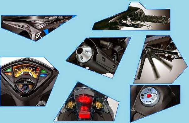 Fitur Motor Yamaha GT 125 Eagle Eye