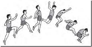 Lompat jauh gaya menggantung Schnepper Style - berbagaireviews.com