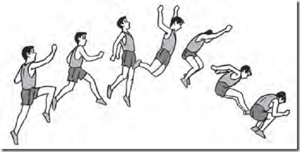 Hasil gambar untuk Lompat jauh