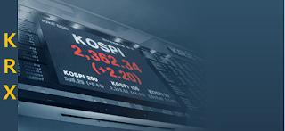 코스피 종합 주가 지수 시세 그래프, 단위: %, 綜合株價指數, KOSPI price chart