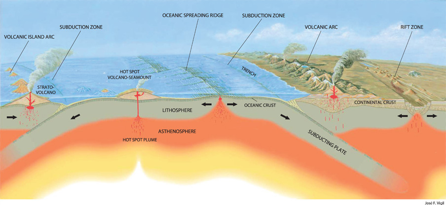 an analysis of the plate tectonic theory Geoworld plate tectonics lab purpose: to better understand the principles of the plate tectonics theory by you have now reconstructed the complete plate tectonic picture of the geoworld planet at the time when spreading started in the elrond sea.