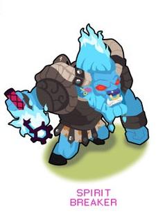 Hero Dota 2 Spirit Breaker