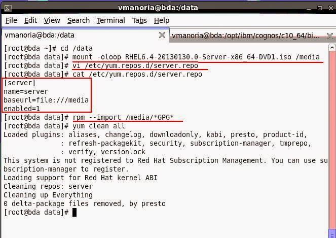 IBM Cognos BI Installation & Configuration on Redhat Linux